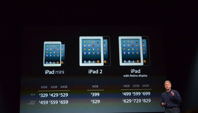 Preços do iPad Mini